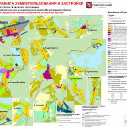 1.1 Карта градостроительного зонирования населенных пунктов